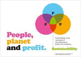 All Sizes People Planet And Profit Flickr Photo Sharing