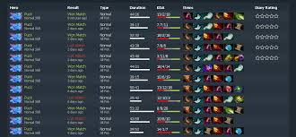 general discussion puck item build dotabuff dota 2 stats