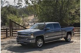 Best Truck Brands for 2018 | U.S. News & World Report