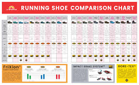 Brooks Size Chart 44 Thorough Scarpa Size Guide