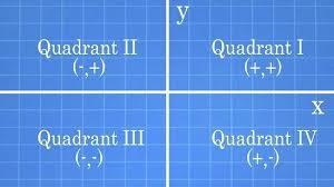 Xy Coordinate Graph 2 Xy Coordinate Graph Paper Finleybegum Club