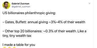 Jeff Bezos And Other American Billionaires Giving To
