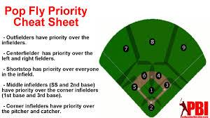 Baseball Pop Fly Priorities