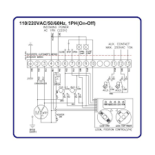actuator wiring diagram wiring diagrams rotork iq actuator wiring diagram auto