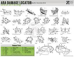 Ara Damage Locator Chart Ara Damage Locator