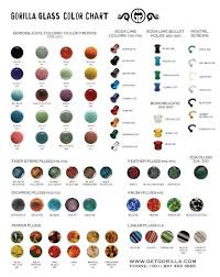 Pyrex Color Chart Gorilla Glass Claw Plug Price Per 1