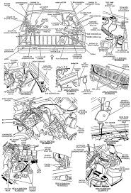 similiar 89 jeep cherokee engine diagram keywords jeep cherokee turn signal wiring diagrams ford 3 8 v6 engine diagram