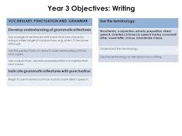 have at least one other person edit your essay about educational in order to properly direct the process of learning teachers need to set educational goals and objectives high quality papers more than 1000 satisfied