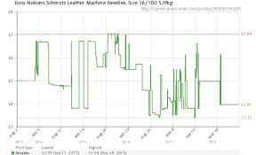 Schmetz Leather Needle Chart Euro Notions Schmetz Leather Machine Needles Size 16 100 5