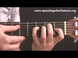 Spain Chord Chart Essential Spanish Guitar Chords