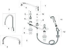 sink faucet sprayer kitchen faucets replacement valve unique stuck