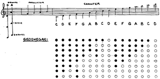 Bagpipe Finger Chart Amazing Grace Number 2 February 1991 Alternative Pipers Of North