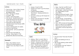 Roald Dahl Height Chart Doc Primary Resources