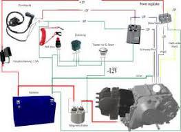 wiring diagram for 49cc mini chopper chinese mini chopper wiring Razor Mini Chopper Wiring Diagram mini quad bike wiring diagram wiring diagram wiring diagram for 49cc mini chopper mini quad bike Mini Chopper Wiring Diagram Basic