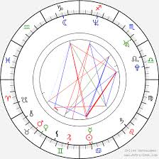 Rottweiler Size Chart David Rott Birth Chart Horoscope Date Of Birth Astro