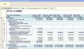 БИТ ФИНАНС c Управленческий учет купить программу в Москва Управленческий учет