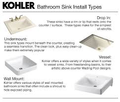 undermount rectangular bathroom sink kohler bathroom sinks buildcom shop pedestal vessel vanity