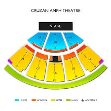 Coral Sky Amphitheatre 2019 Seating Chart