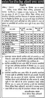 Up 15000 Teacher Vacancy Counselling Date Btc 15000 Assistant