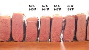 Sous Vide Steak Chart Sous Vide Steak