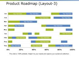 Product Roadmap Template 2 Ppt Powerpoint Presentation Outline ...