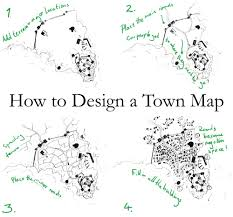 Designing A Town D D How To Design A Town Map Fantastic Maps