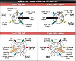 2001 dodge ram 1500 plug wire diagram wirdig wiring diagram also 1998 dodge ram 2500 wiring diagram likewise 7 wire