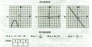 Полугодовая контрольная работа по математике класс  document 2 jpg