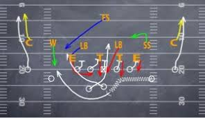 football playbook maker makes life easycoachme football application changes the game