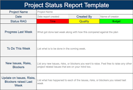 Weekly Project Status Report Sample Project Status Report Template Expert Program Management
