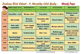 Baby Food Chart 9 Months Old 9 Month Baby Food Chart Week Two Indian Diet Plan 10
