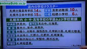 札幌 市 教育 委員 会