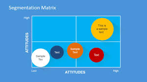 Customer Segmentation Chart Segmentation Targeting And Positioning Powerpoint Template