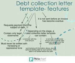 eng 25 Debt collection letter template