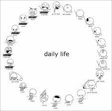 学生の日課を妙にリアルに表現したイラスト Gigazine
