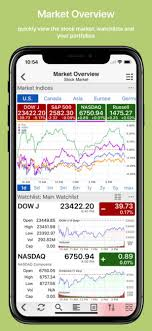 Scottrade Stock Quotes Stock Master realtime stocks on the App Store 97