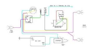 farmall super a wiring diagram farmall image farmall super c tractor wiring diagram farmall auto wiring on farmall super a wiring diagram