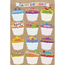 Birthday Chart Smart Poly Burlap Stitched Happy Birthday Chart W Grommet 10ct