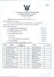 ประกาศผลการนับคะแนนเลือกตั้ง