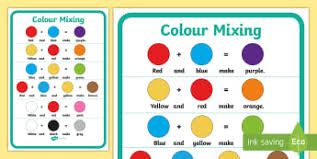 Colour Mixing Chart For Primary Colours Colour Ks1 Art Resources Page 4