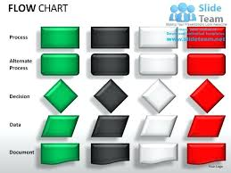 Flow Chart Template In Powerpoint Sharpbit Me