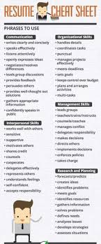 How To Wow Any Hiring Manager With 80 Resume Power Verbs | Pinterest ...