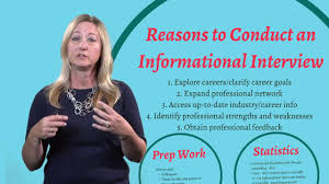 How To Conduct An Informational Interview Cbu Ops Career Center Why And How To Conduct An Informational