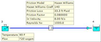 Hazen Williams Vs Moody Friction Factor Pipeline Pressure