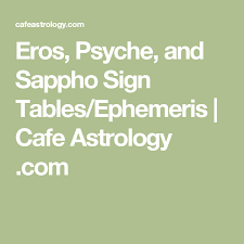 Pin On Astrology 101