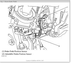 2001 Chevy Malibu Brake Light Bulb Brake Light Stay On Brake Lights Stay On Until You Step On