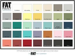 Kitchen Paint Colour Chart Dulux Kitchen Bathroom Paint Colours Chart Home Painting