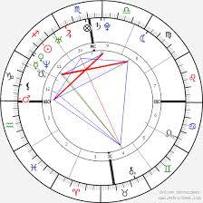 Nicki Minaj Birth Chart Nicki Minaj Birth Chart Horoscope Date Of Birth Astro