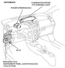 electronic power steering automotive service professional 99 Toyota Camry Wiring Diagram at 2014 Camry Eps Wiring Diagram
