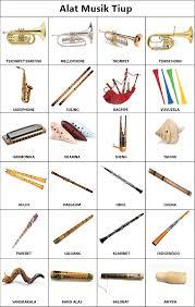 Selain alat musik petik, terdapat juga jenis alat musik lainnya. Pengertian Dan Gambar Alat Musik Tiup Petik Gesek Pukul Dan Tekan Redaksiweb